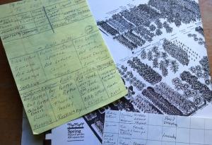 Garden planning tools include written plans.